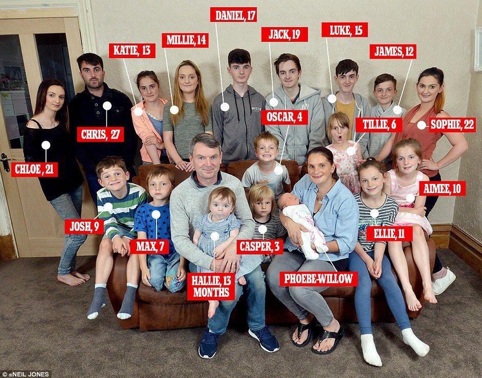 Photo of Cea mai numeroasă familie din Anglia: a împlinit o lună cel de al 20-lea copil (care nu apare în imagine)!