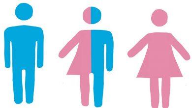 Photo of Covasna: Tabere de re-educare sexuală pentru fete, organizate cu bani americani