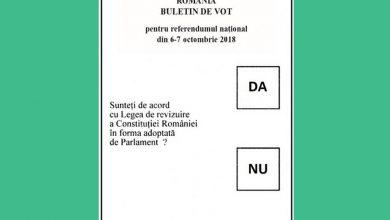 Photo of Recomandare practică pentru vot