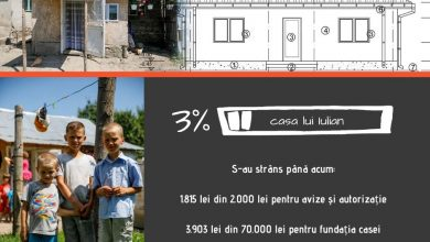 """Photo of """"Dar pentru copii"""": Proiect prin care Mitropolia Moldovei sprijină familiile numeroase"""
